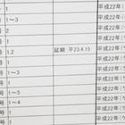 千葉地方裁判所の開札日
