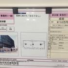 テナント入らず 千葉県成田市駅前開発
