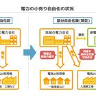 太陽光発電事業 ストップ!!