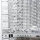 スウィートセシル 4連勝!!!!