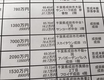 http://kashikoi-ooya.com/img/%E6%88%90%E7%94%B0%EF%BC%91-thumb-350xauto-5050.jpg